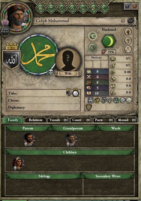 For those who didn't know, Muhammad is actually a created