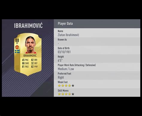 FIFA 18 Ratings REVEALED: EA Sports best 30-21 player