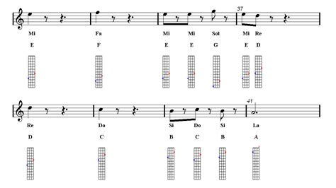 HE'S A PIRATE Ukulele Sheet music – PIRATES OF THE